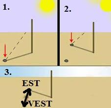 Orientarea cu ajutorul soarelui