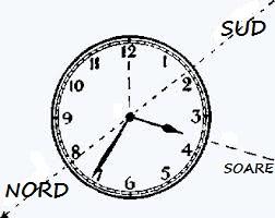 Orientarea cu ajutorul soarelui și al ceasului