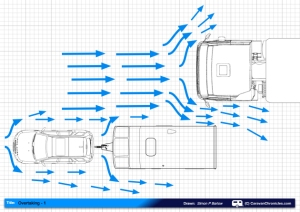 dynamics-of-towing-overtaking-1
