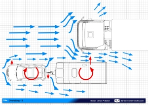 dynamics-of-towing-overtaking-3